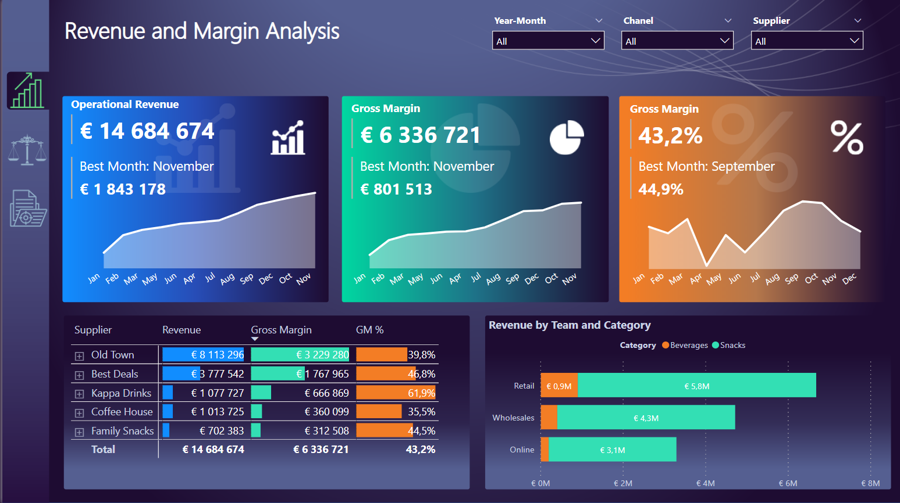 Income analysis and financial modeling tool